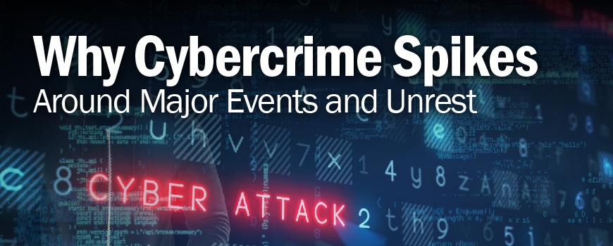 Why Cybercrime Spikes Around Major Events and Unrest