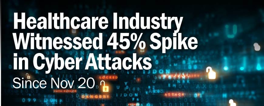 Healthcare Industry Witnessed 45% Spike in Cyber Attacks Since Nov 20
