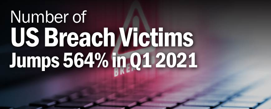 Number of US Breach Victims Jumps 564% in Q1 2021